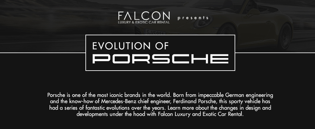 The Evolution of Porsche
